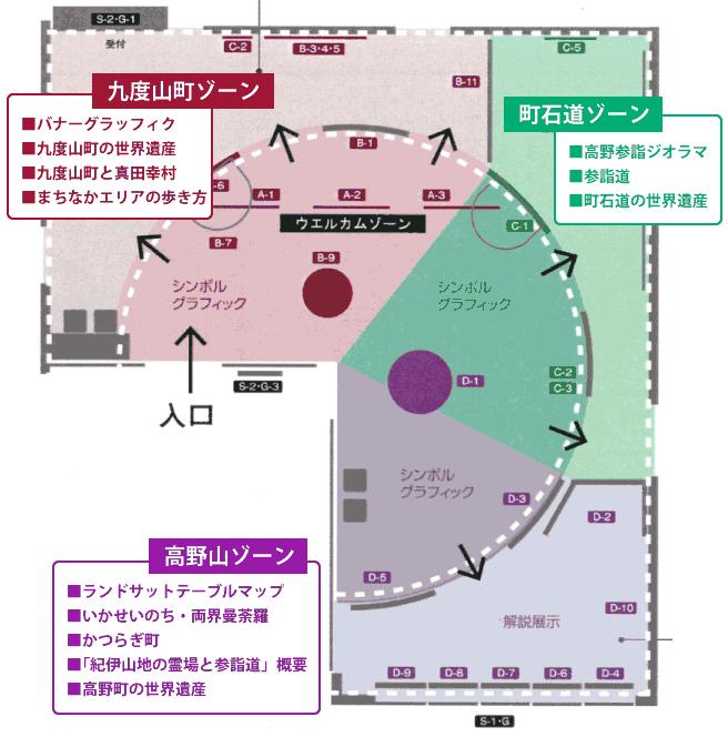 ゾーンマップ